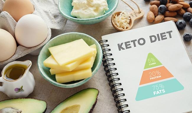 Chế độ ăn Ketogenic (gọi tắt là Keto) là chế độ ăn ít carbohydrate